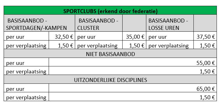 non profit sportclubs
